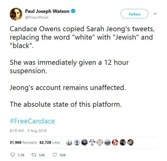 FreeCandace