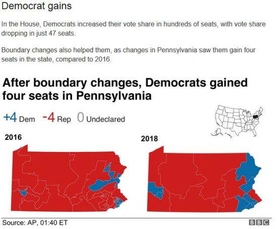 PennsylvaniaDistricting