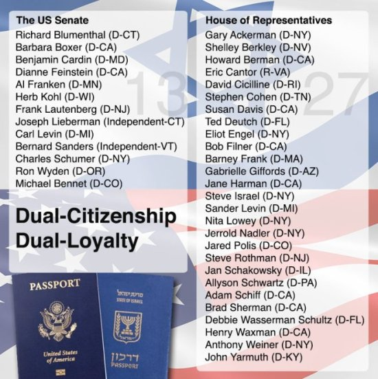 us-senators-and-represntatives-dual-israel-citizens